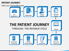Patient Journey PPT Slide 7
