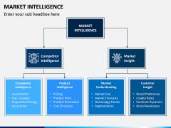 Market Intelligence PPT Slide 10
