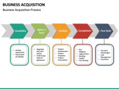 Business Acquisition PPT Slide 18