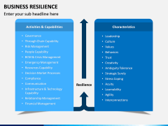 Business Resilience PPT Slide 12