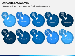 Employee Engagement PPT Slide 9