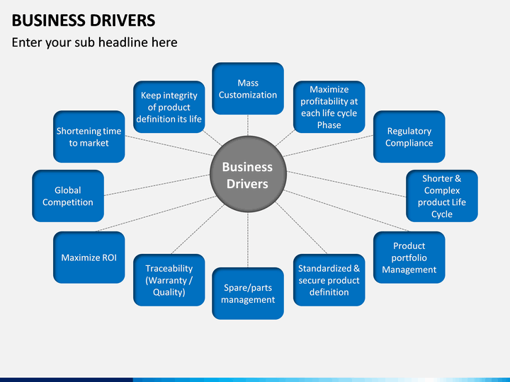 Business Drivers Powerpoint Template