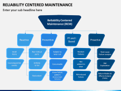 Reliability Centered Maintenance PPT Slide 2