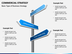 Commercial strategy PPT slide 6