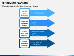 Retirement Planning PPT Slide 14