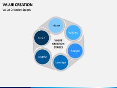 Value Creation PPT Slide 6
