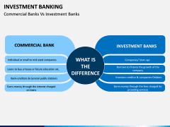 Investment Banking PPT Slide 15
