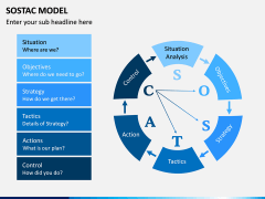 SOSTAC Model PPT Slide 8