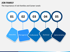 Job Family PPT Slide 6