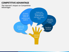 Competitive Advantage PPT Slide 11