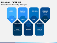 Personal Leadership PPT Slide 4
