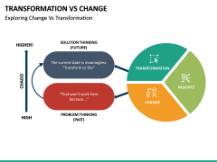 Transformation Vs Change PPT Slide 13