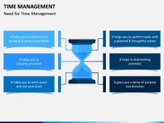 Time Management PPT Slide 5