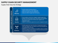 Supply Chain Security Management PPT Slide 4