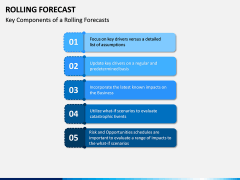 Rolling Forecast PPT Slide 5