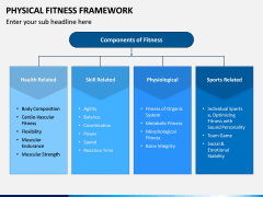 Physical Fitness Framework PPT Slide 3