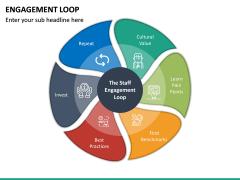 Engagement Loop PPT Slide 19