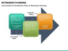 Retirement Planning PPT Slide 39