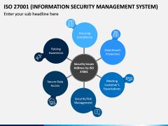ISO 27001 PPT Slide 10