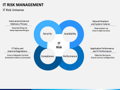 It Risk Management PPT Slide 6
