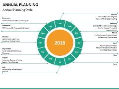 Annual planning PPT slide 32