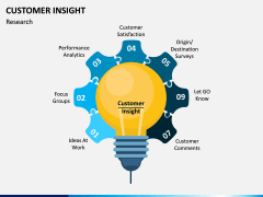 Customer Insight PPT Slide 1