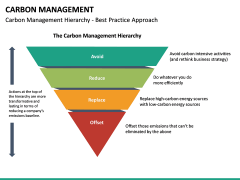 Carbon Management PPT Slide 15
