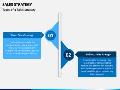 sales strategy PPT Slide 4