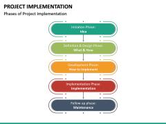 Project Implementation PPT Slide 23