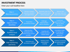 Investment Process PPT Slide 10