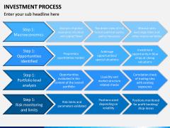 Investment Process PPT Slide 10