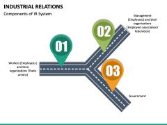 Industrial Relations PPT Slide 30