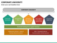 Corporate University PPT Slide 17