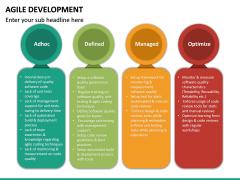 Agile Development PPT Slide 31