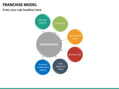 Franchise Model PPT Slide 21