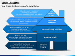 Social Selling PPT Slide 11