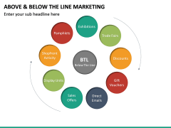 Above and Below the Line Marketing PPT Slide 26