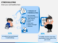 Cyber Bullying PPT slide 5