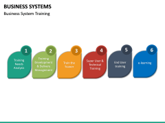 Business Systems PPT Slide 25
