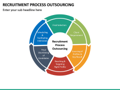 Recruitment Process Outsourcing PPT Slide 31