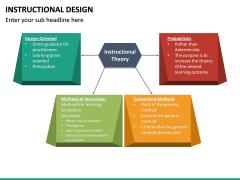 Instructional Design PPT Slide 21
