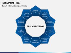 Tele Marketing PPT slide 1