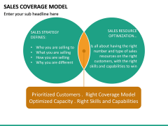 Sales Coverage Model PPT Slide 28