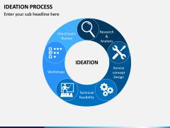 Ideation Process PPT Slide 3