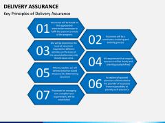 Delivery Assurance PPT Slide 9