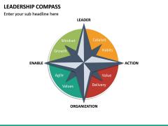 Leadership Compass PPT Slide 5