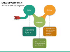 Skill Development PPT slide 20