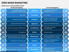 Zero Based Budgeting PPT Slide 7