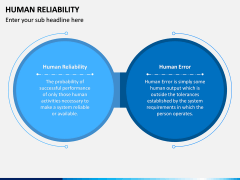 Human Reliability PPT Slide 6