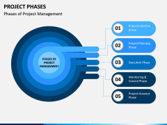 Project Phases PPT Slide 3